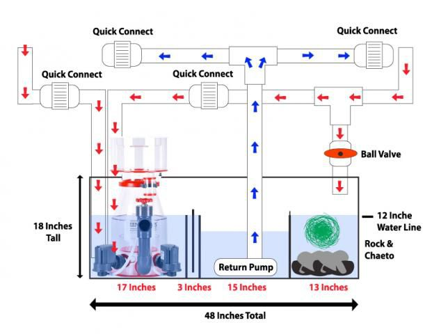 Sump Layout The Planted Tank Forum