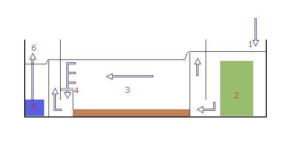 sump_diagram.jpg